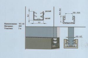 Уплотнитель 4-6,5 мм Электросталь